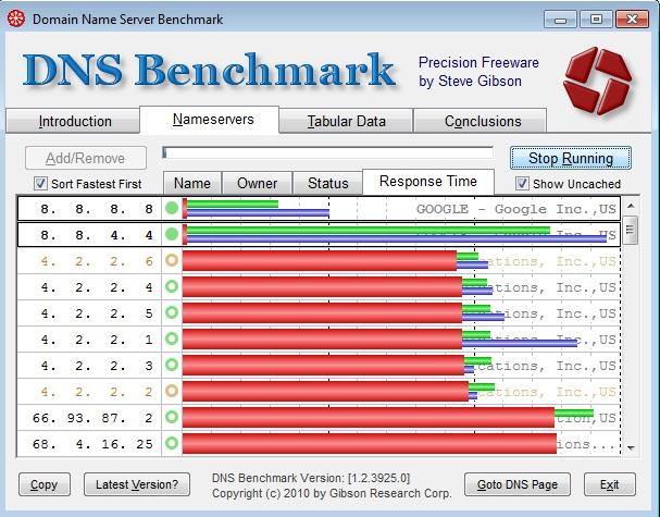 dns benchmark testing