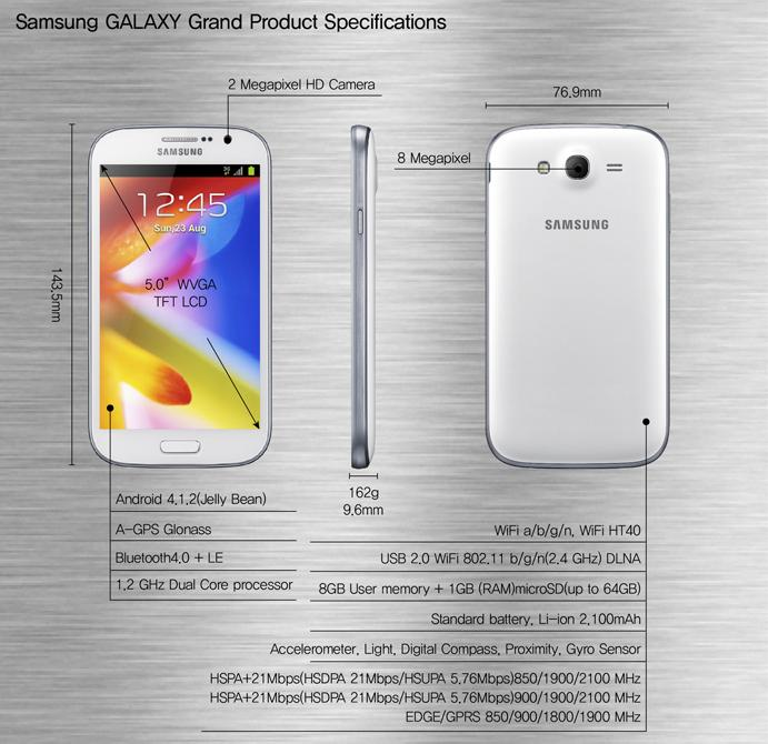 Samsung Galaxy Grand - Hardware