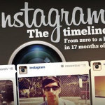 7 Secrets of good bios for Instagram