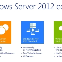 Which Version of Windows Server is Best for your Business
