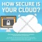 Top 3 Cloud Security Threats in 2014