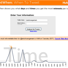 What is the Best Time to Tweet – Find Using Tweet When