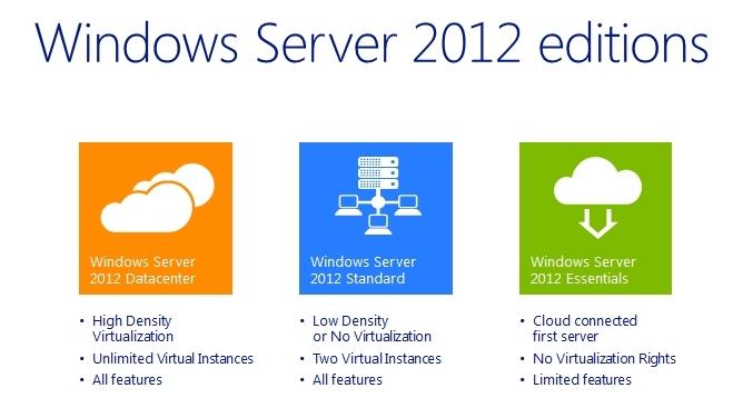 Upgrade-Windows-Server-2